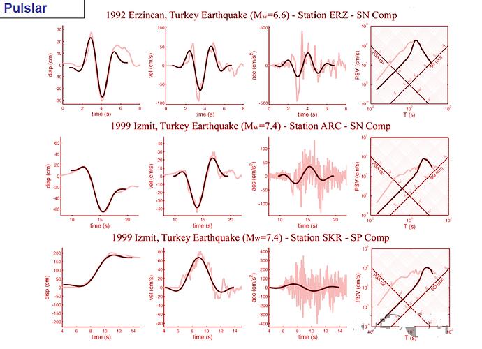 earthquakeProfile2.png